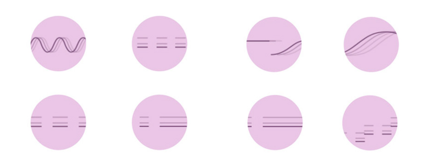 diferentes tipos de vibracion