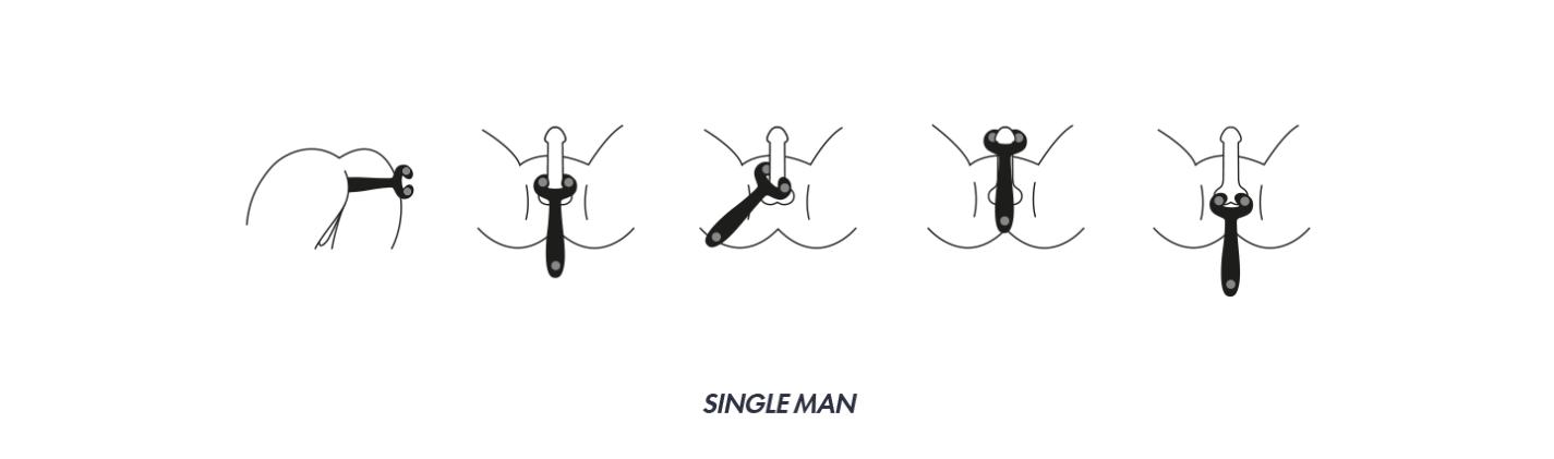 uso en hombre